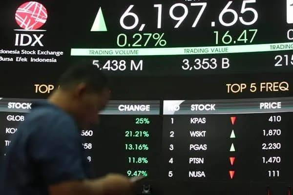 Akibat Covid-19, Tren Perekonomian Buruk, Jadikan Indikator Pasar Keuangan Befluktuasi