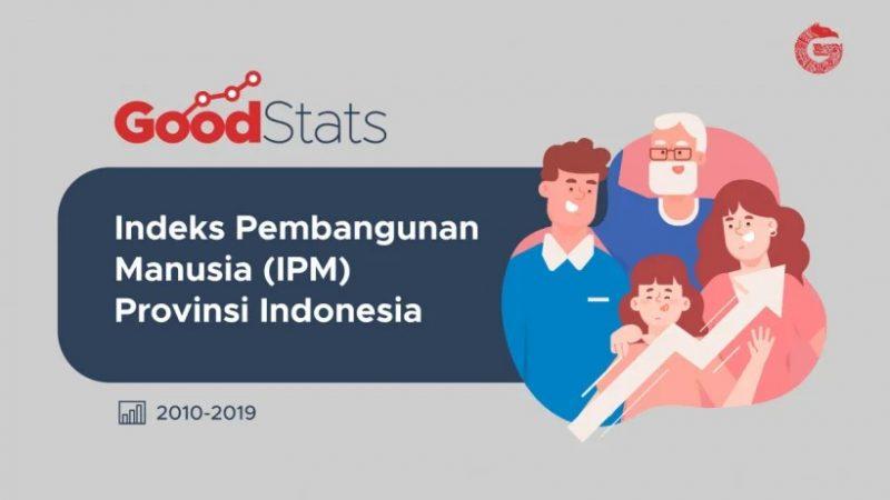 IPM Sumut Mengalami Peningkatan Sebesar Capai 71,77 di Tahun 2020